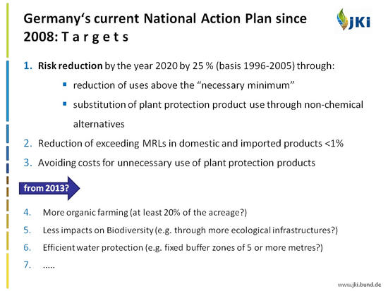 Target components of German National Action Plan